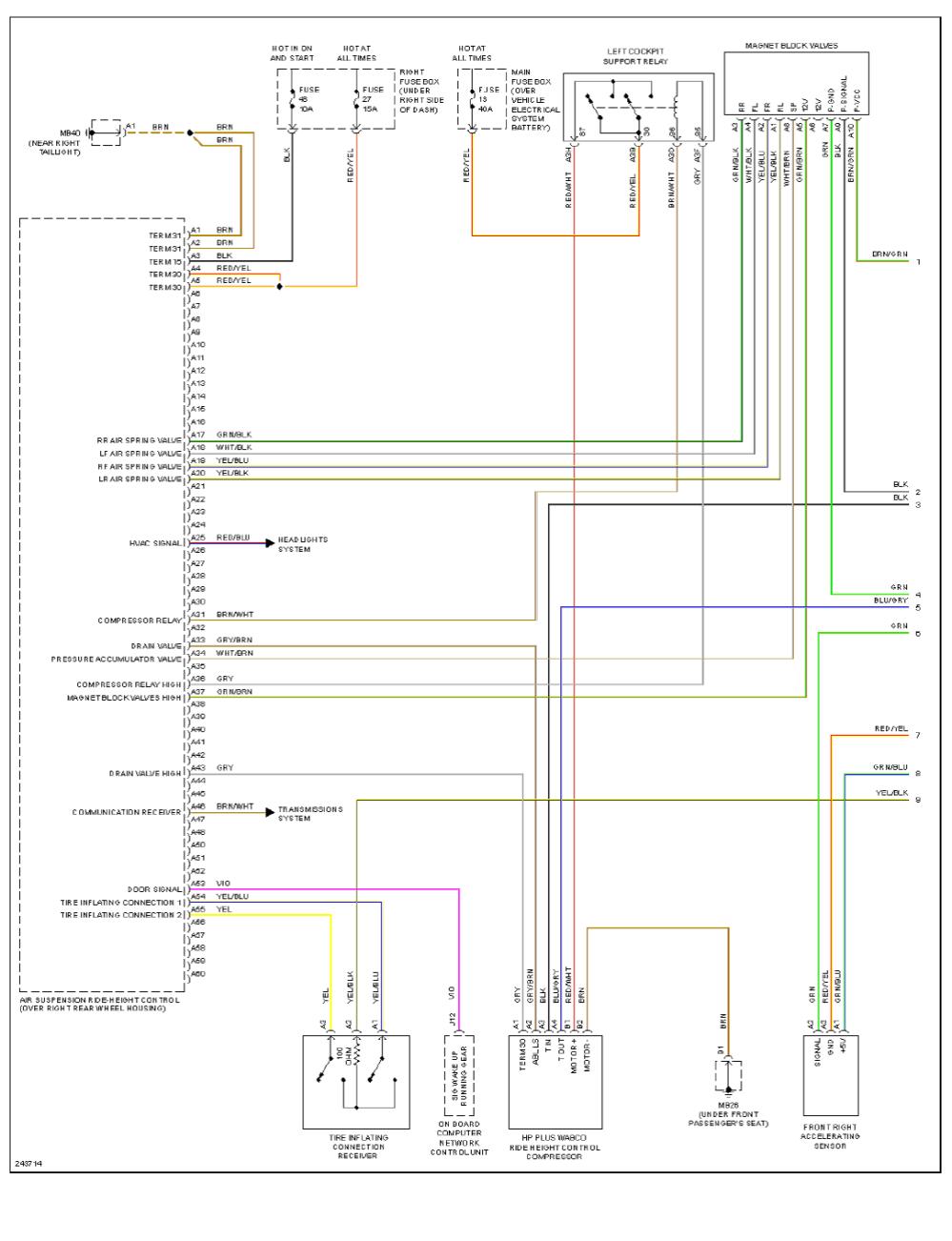 medium resolution of 2006 porsche cayenne wiring diagram smart wiring diagrams u2022 rh emgsolutions co 2004 porsche cayenne fuse