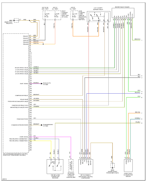 small resolution of 2006 porsche cayenne wiring diagram smart wiring diagrams u2022 rh emgsolutions co 2004 porsche cayenne fuse