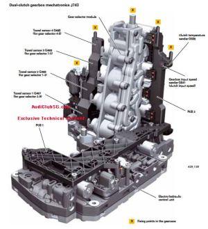 Transmission malfunction  AudiWorld Forums