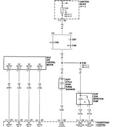 wiring diagram leak detection pump jeep cherokee forum grand am also jeep cherokee xj wiring diagrams besides 2000 jeep [ 1168 x 1456 Pixel ]