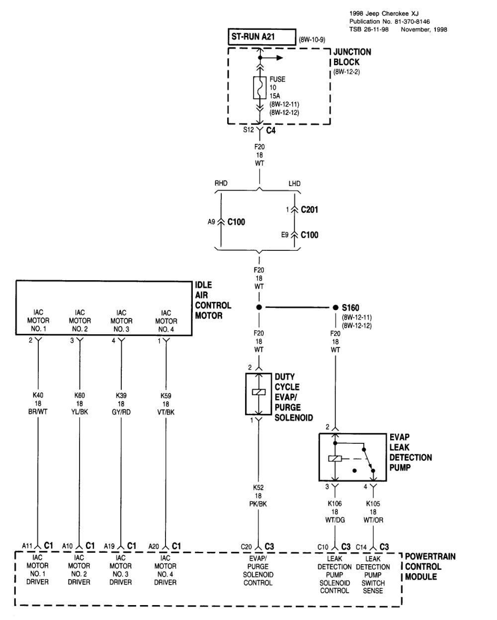 medium resolution of wiring diagram leak detection pump jeep cherokee forum grand am also jeep cherokee xj wiring diagrams besides 2000 jeep