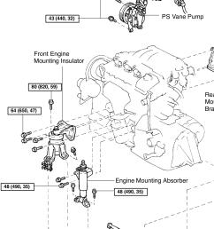 2001 is300 fuse box diagram s2000 fuse box diagram wiring 2001 lexus is300 headlights 2001 lexus [ 1500 x 2000 Pixel ]