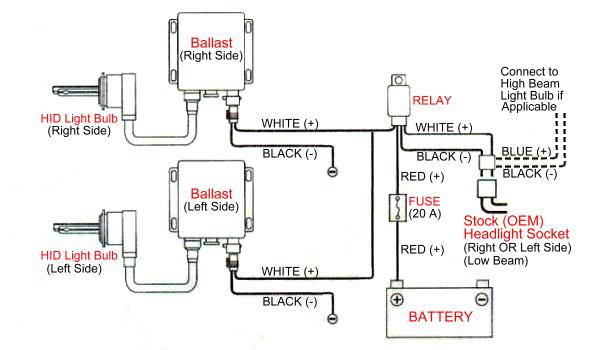 Gs400 Factory Hid Wiring Diagram : 32 Wiring Diagram