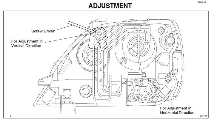 99-00 RX300 Non-HID Headlight Adjustment. Is there a