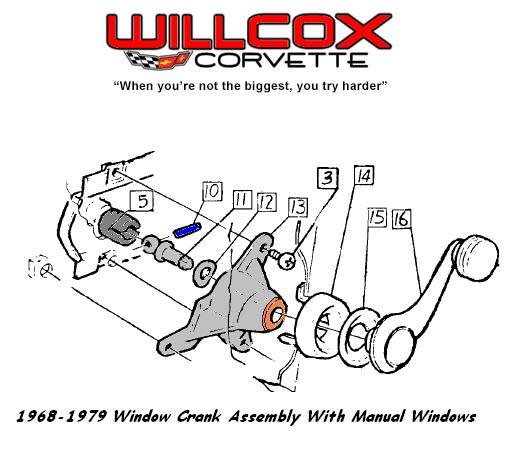 Ask Willcox A Question Here and Hopefully others will