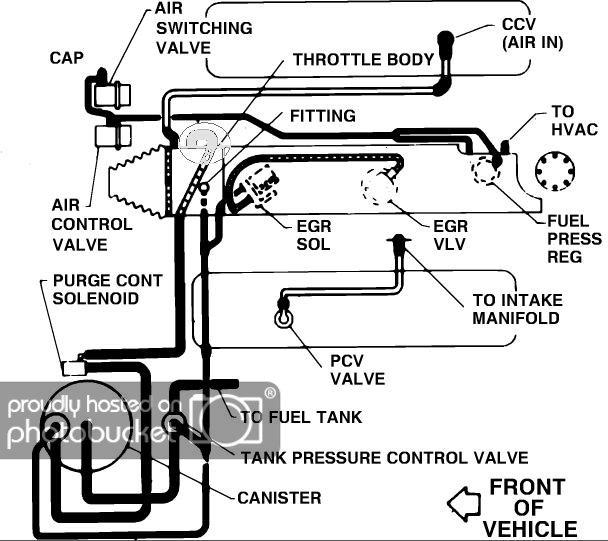 85 vacuum line wiring diagram for under the plenum
