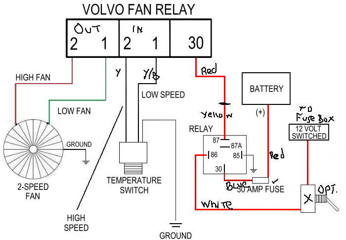 Tbi Chevy Vacuum Diagram Electrical Auto Wiring. Chevy