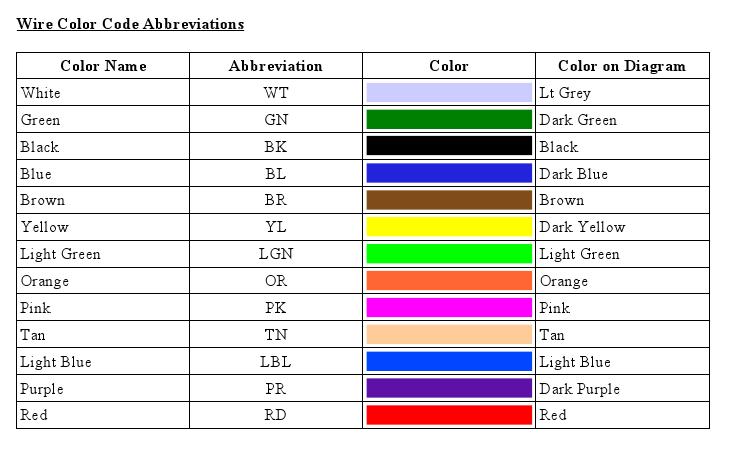 Gm Wiring Color Codes | INDEX Wiring Diagrams remote | Chevrolet Wiring Diagram Color Code |  | terracotta-arteantica.it