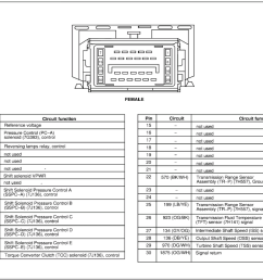 wiring diagram for a 2008 ford explorer pcm wiring diagram inside 1997 ford explorer pcm wiring on dodge 4x4 diagrams [ 1235 x 858 Pixel ]