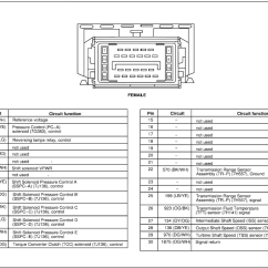 2006 F150 5 4 Wiring Diagram Car Diagrams For Remote Start Pcm Pinout Needed Ford Truck Enthusiasts Forums