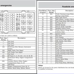 2006 Ford Econoline Radio Wiring Diagram Factory 2003 Van Fuse Box 2004