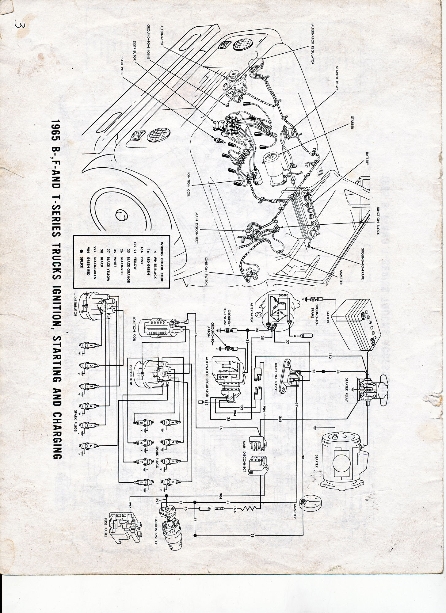 Voltage Regulator Wiring Diagram Ford Alternator Regulator