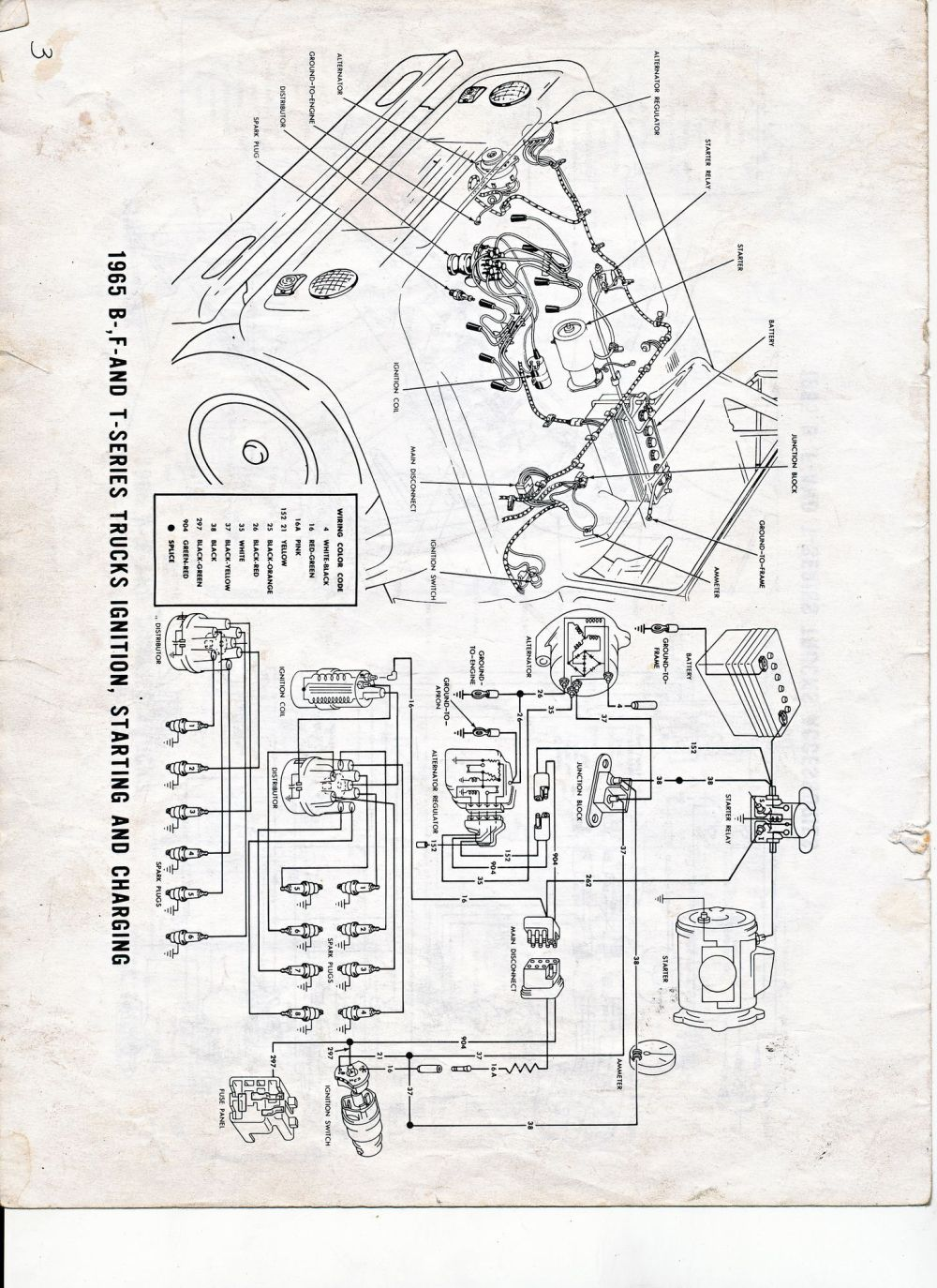 medium resolution of ford mustang voltage regulator location ford free engine ford tractor voltage regulator wiring diagram ford alternator wiring diagram