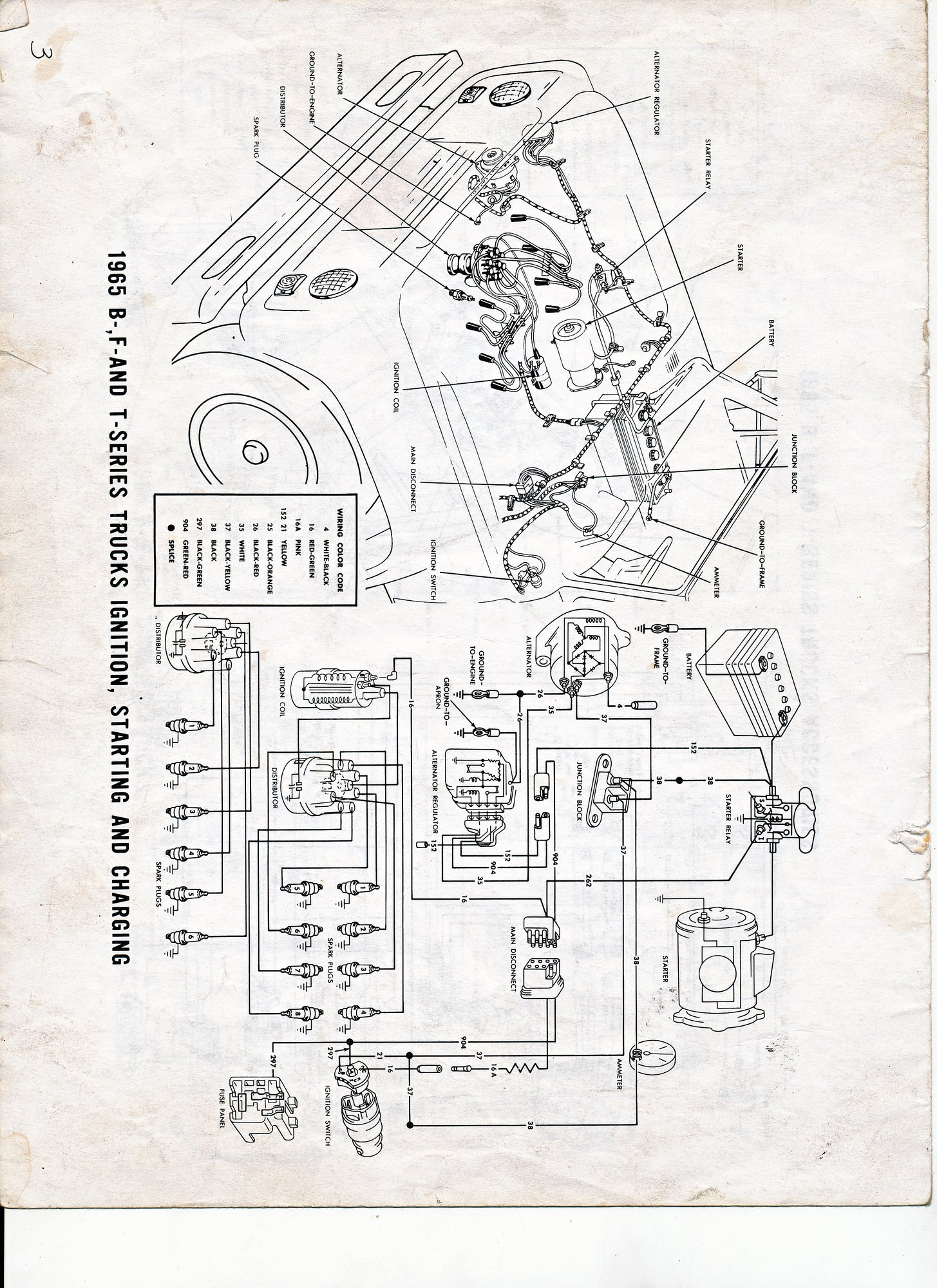 Ford Alternator Wiring Diagram Schematic