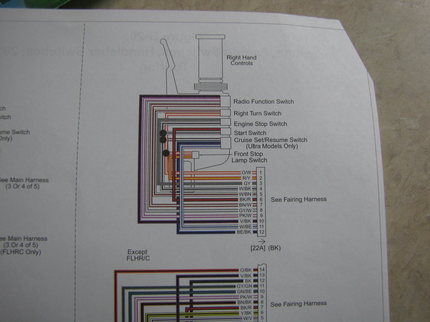 hight resolution of wiring diagram 2013 street glide harley davidson forums here you go from 2012 manual