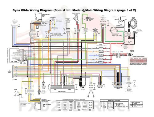 small resolution of harley davidson softail wiring diagram 98 wiring diagram view 1998 electra glide wiring diagram