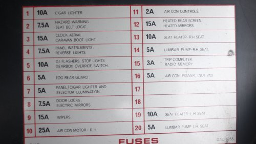 small resolution of the dropdown fuse box panel on the drivers side of a 1990 xjs v12 which should be about level with your knees