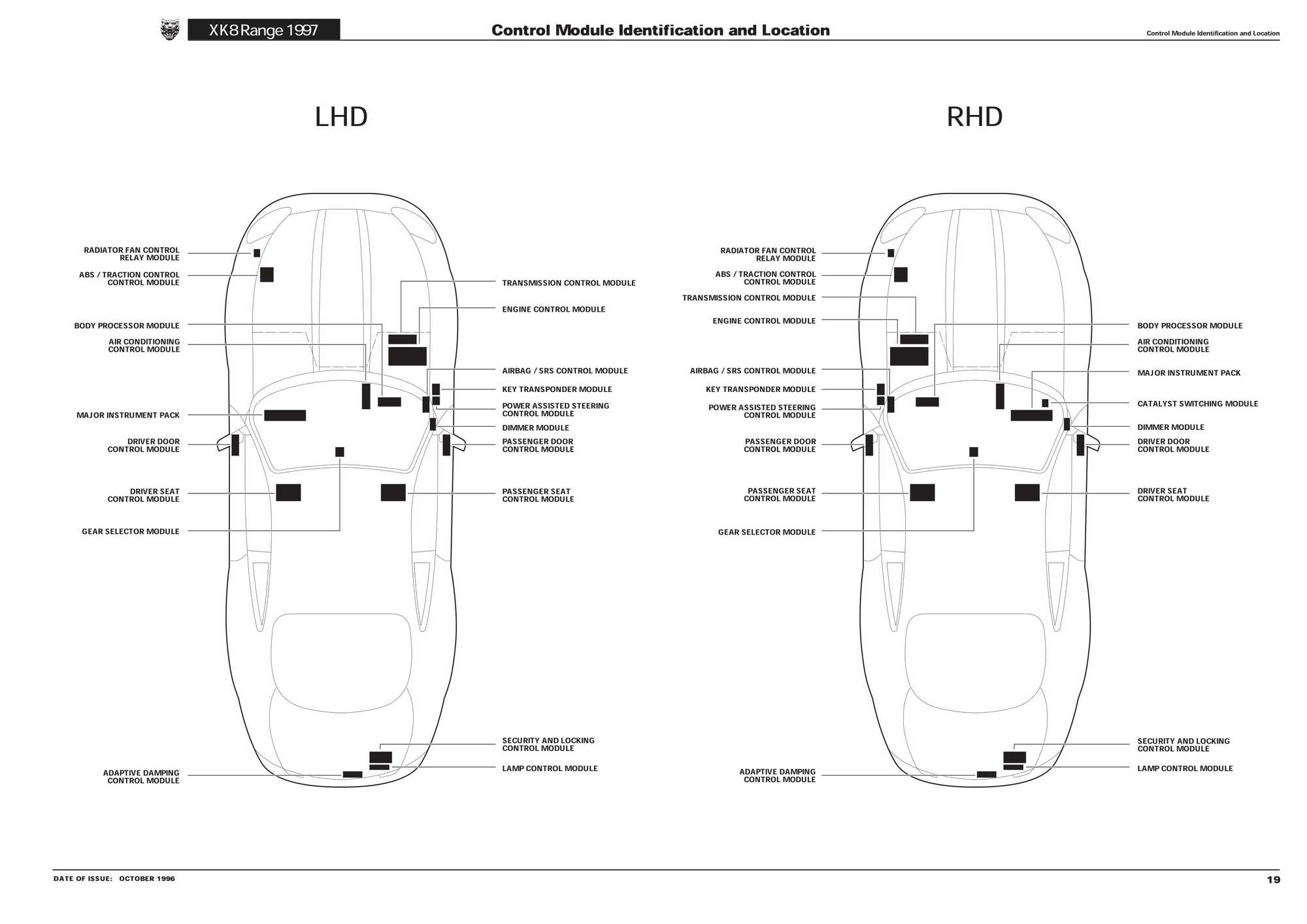 2004 Jaguar Xj8 Cooling System Diagram