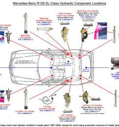 volvo c70 convertible fuse box [ 1112 x 917 Pixel ]