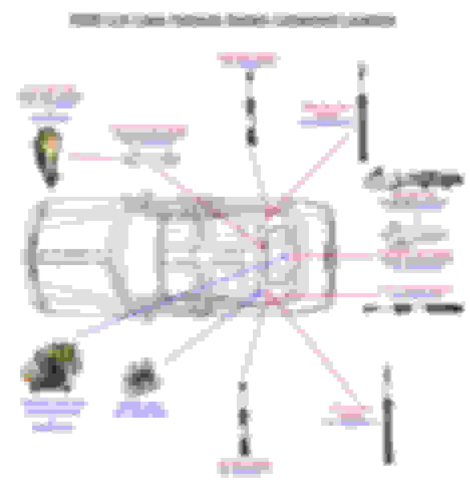 medium resolution of 2005 mercedes slk 350 fuse diagram