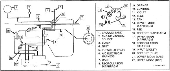 1991 Camaro A C Diagram : 23 Wiring Diagram Images