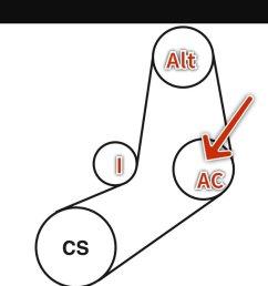 serpentine belt to bypass ac compressor pulley honda tech honda 1995 honda accord v6 belt diagram kill cellulite [ 750 x 1334 Pixel ]
