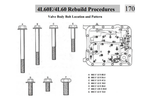 small resolution of 4l60e valve diagram wiring diagram forward 4l60e valve body parts diagram 4l60e valve body diagram wiring