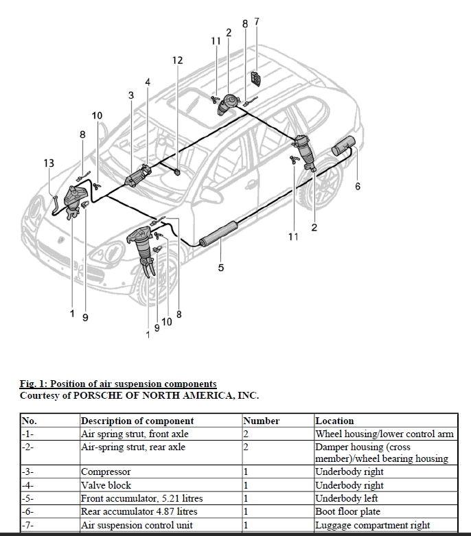porsche cayenne 955 wiring diagram bohr rutherford for sodium headlight diagam - rennlist discussion forums