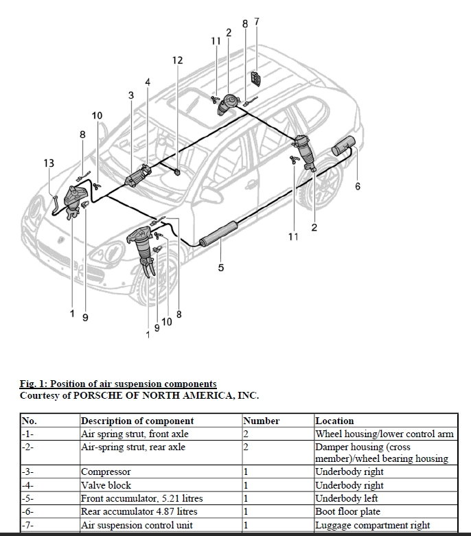 [DIAGRAM] Porsche Cayenne Service Wiring Diagram FULL