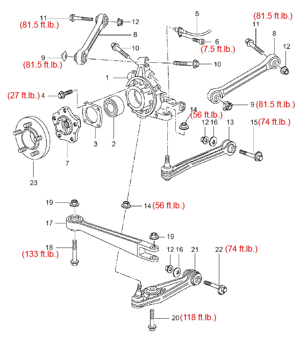 Please help verify and supply torque values for suspension