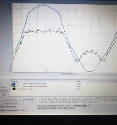 throttle body replaced no software volvo forums volvo volvo etm wiring diagram [ 2000 x 1500 Pixel ]