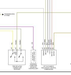 cayenne trailer wiring harness neon lamp wiring diagram porsche cayenne air intake porsche cayenne gts wheels [ 1277 x 623 Pixel ]