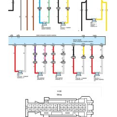 Sony Stereo Wire Harness Diagram A Labelled Of Fish Dodge Ram Wiring Colors ~ Odicis
