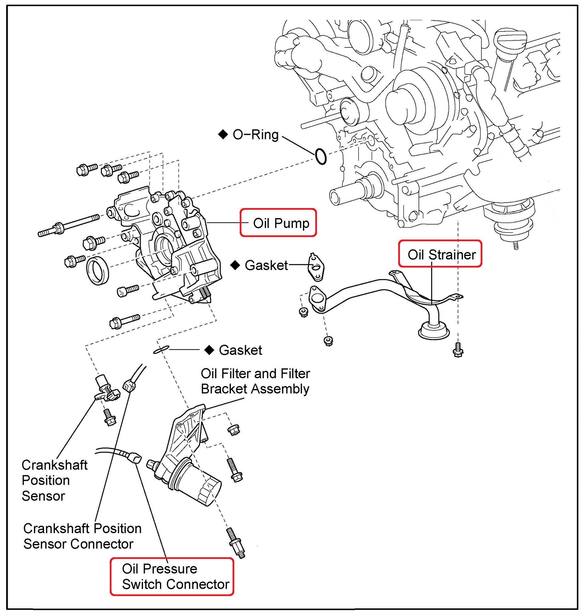 Problems Lexus Gx470