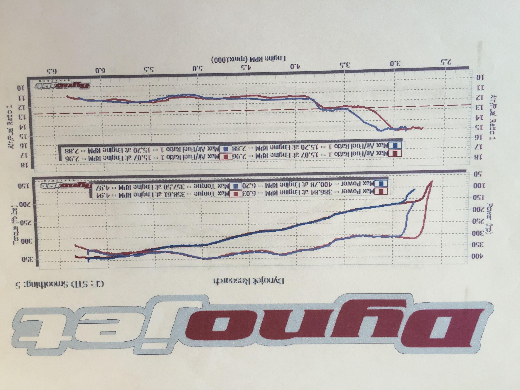 1996 Lexus Ls400 Stereo Install Wiring Info Diagrams Club Rc F Dyno Procedures Clublexus Lexus Forum Discussion