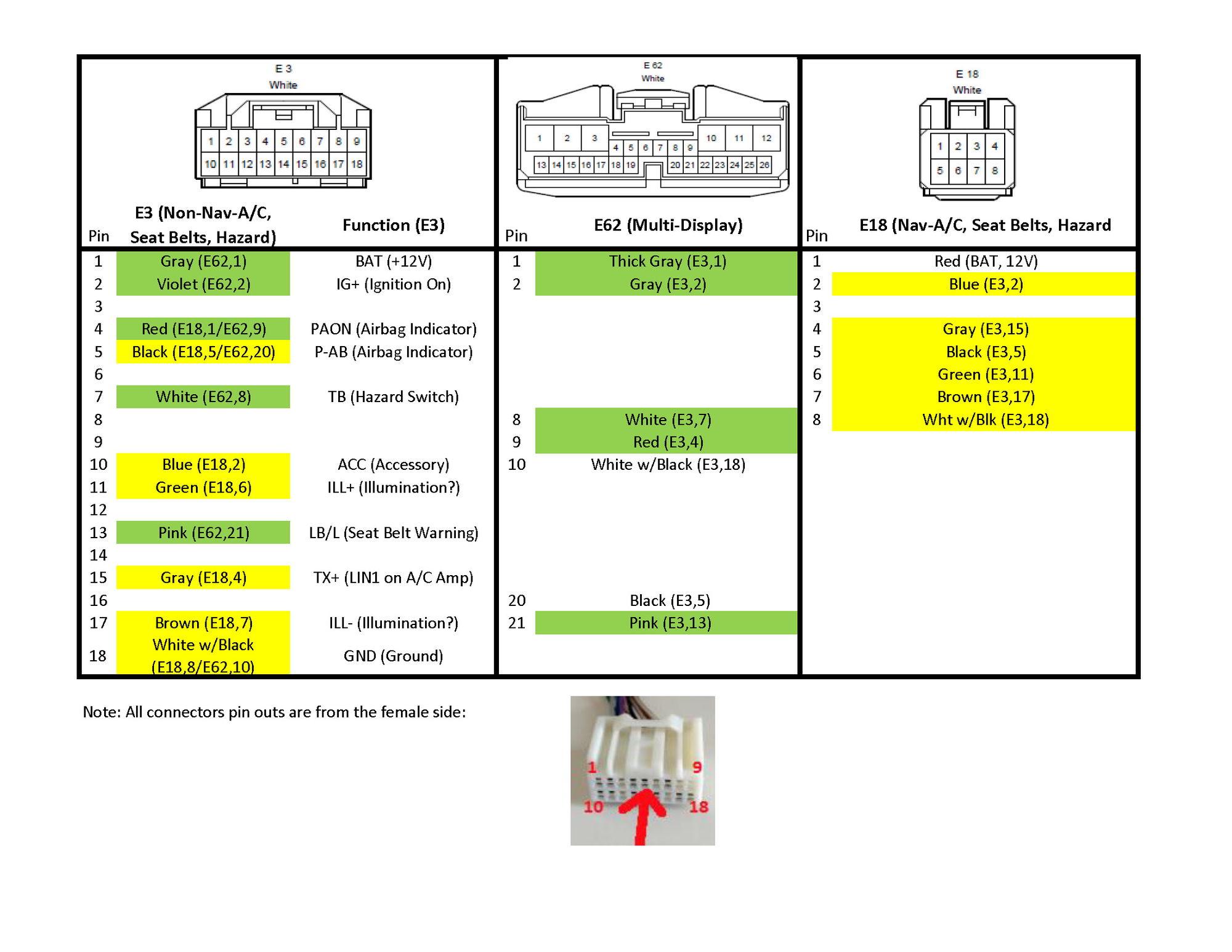 hight resolution of 2001 lexus es300 fuse box diagram