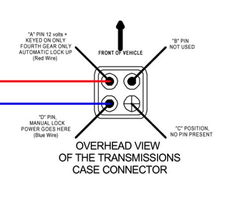 Diagram Of 4l60e