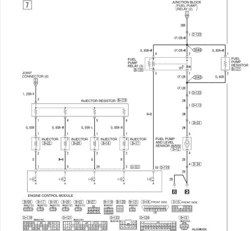 small resolution of 1990 jeep cherokee ecu wiring trusted wiring diagram evo 9 wiring diagram evo 8 transmission wiring
