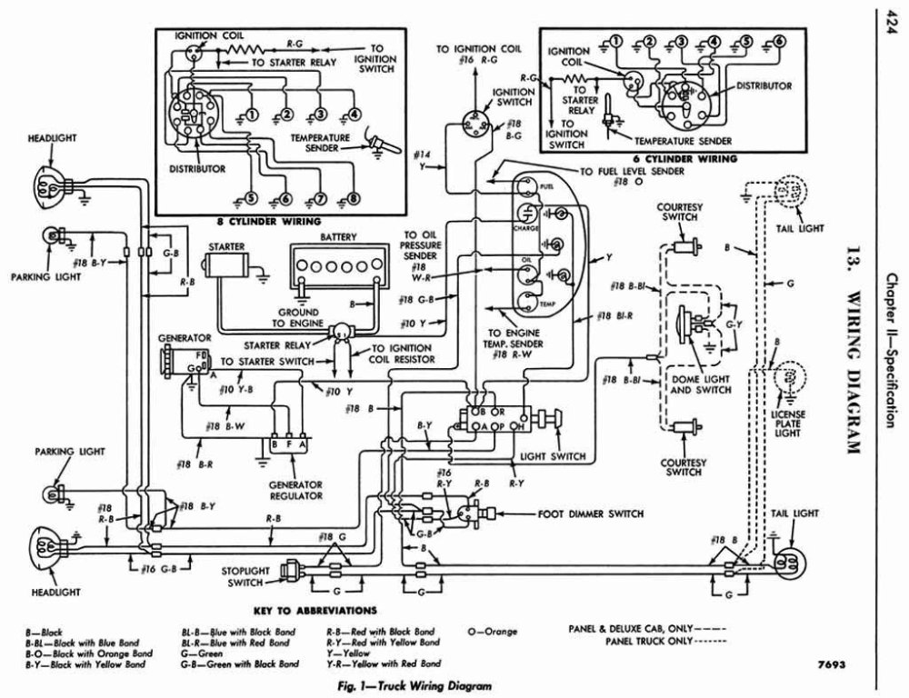 medium resolution of wire diagram for 56 headlight switch ford truck enthusiasts forumshere u0027s the original wiring schematic