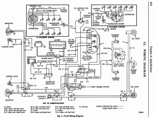 small resolution of wire diagram for 56 headlight switch ford truck enthusiasts forumshere u0027s the original wiring schematic