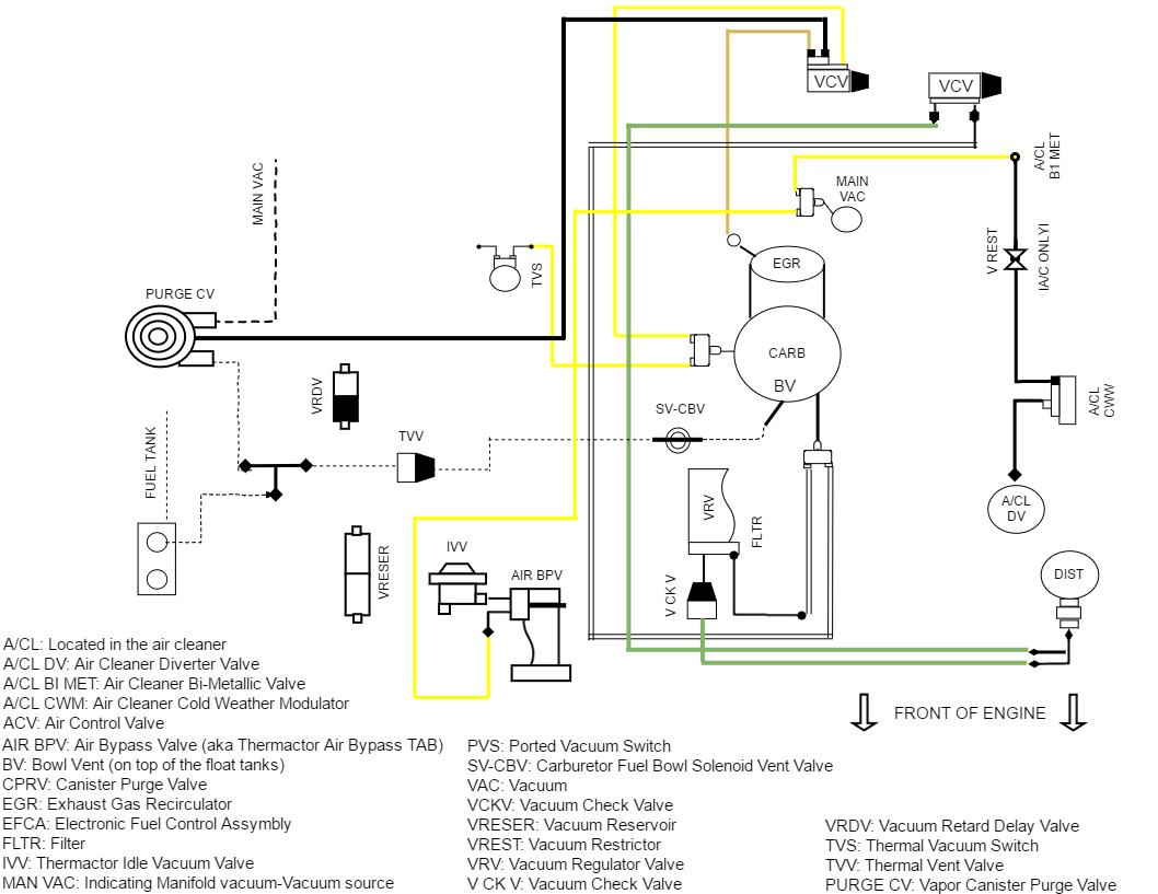 hight resolution of i own a 1982 ford bronco with a 302 i just put together a vacuum diagram for it i know this is a old thread but maybe someone could use it