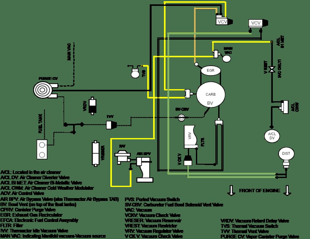 medium resolution of 1982 bronco 302 vacuum hose routing ford truck 70 ford 302 vacuum diagram 1978 ford f100