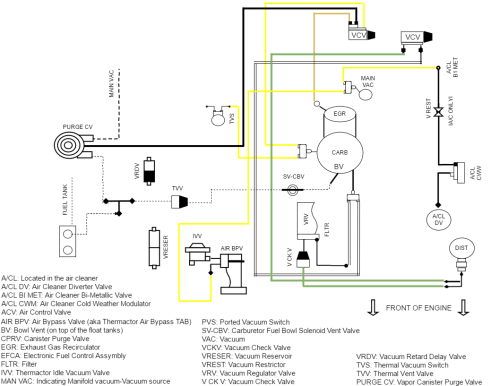 small resolution of 1982 bronco 302 vacuum hose routing ford truck 70 ford 302 vacuum diagram 1978 ford f100