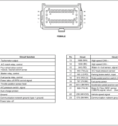 ford pcm wiring diagram wiring diagram go pcm pinout diagram needed 2006 ford truck enthusiasts forums [ 1210 x 851 Pixel ]
