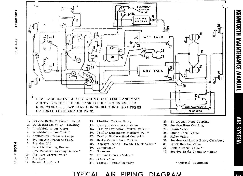 Air Horn To The Air Brake System