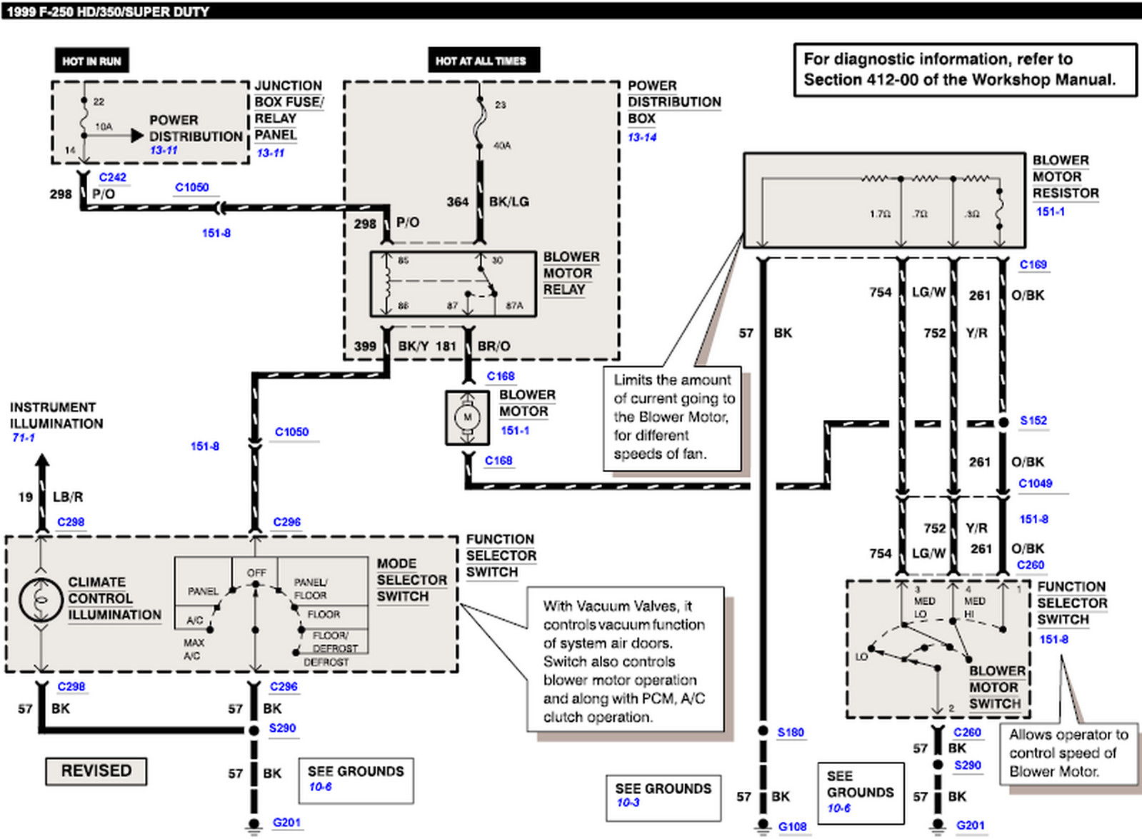 87 F350 Wiring Diagram Auto Electrical 1984 F150 Dual Tanks
