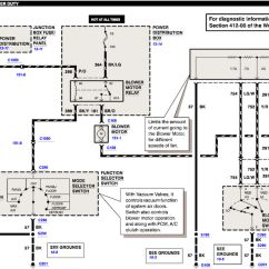 99 F350 Fuse Diagram 2002 Honda Civic Dx Radio Wiring 87 Get Free Image About