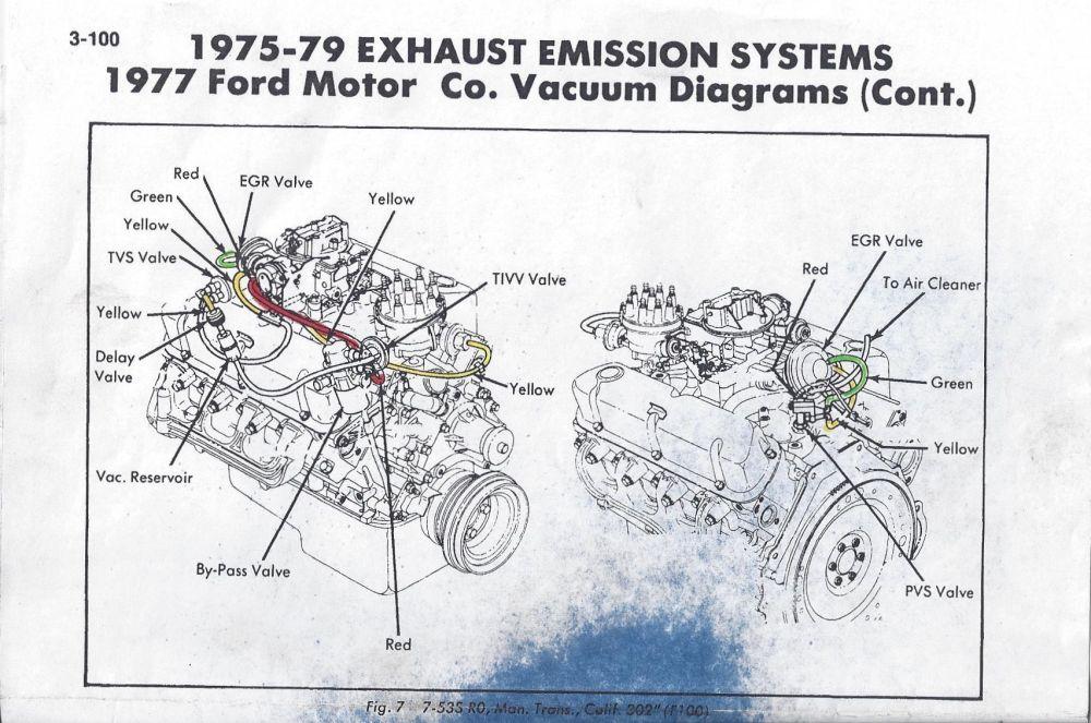 medium resolution of 1977 ford 2150 carburetor vacuum diagram autolite 2100 chevy 305 vacuum line diagram 1978 ford 351m vacuum diagram