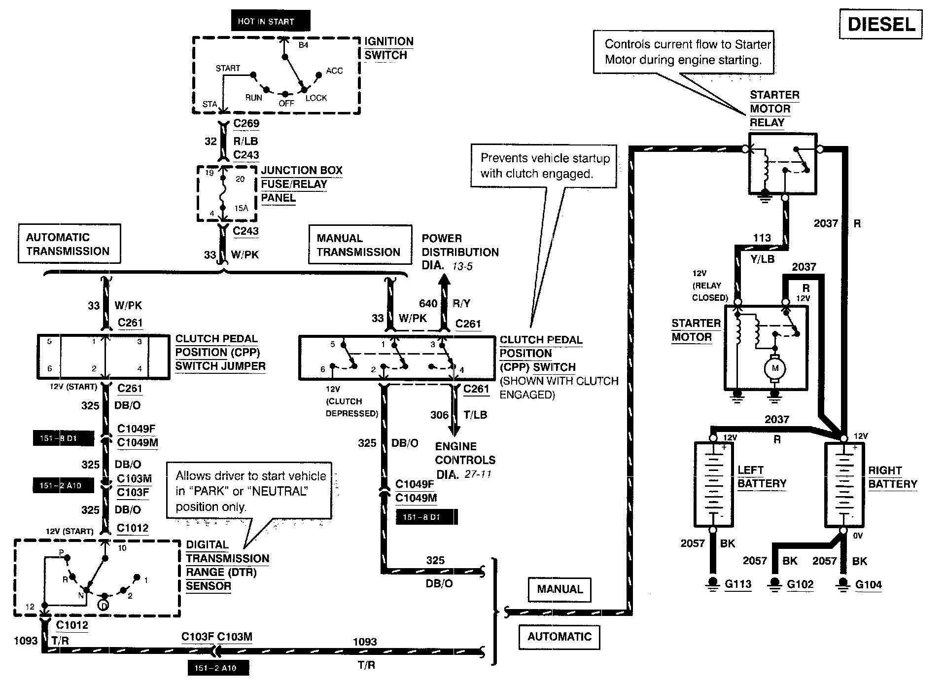 7.3 Powerstroke Starter Solenoid Wiring Diagram
