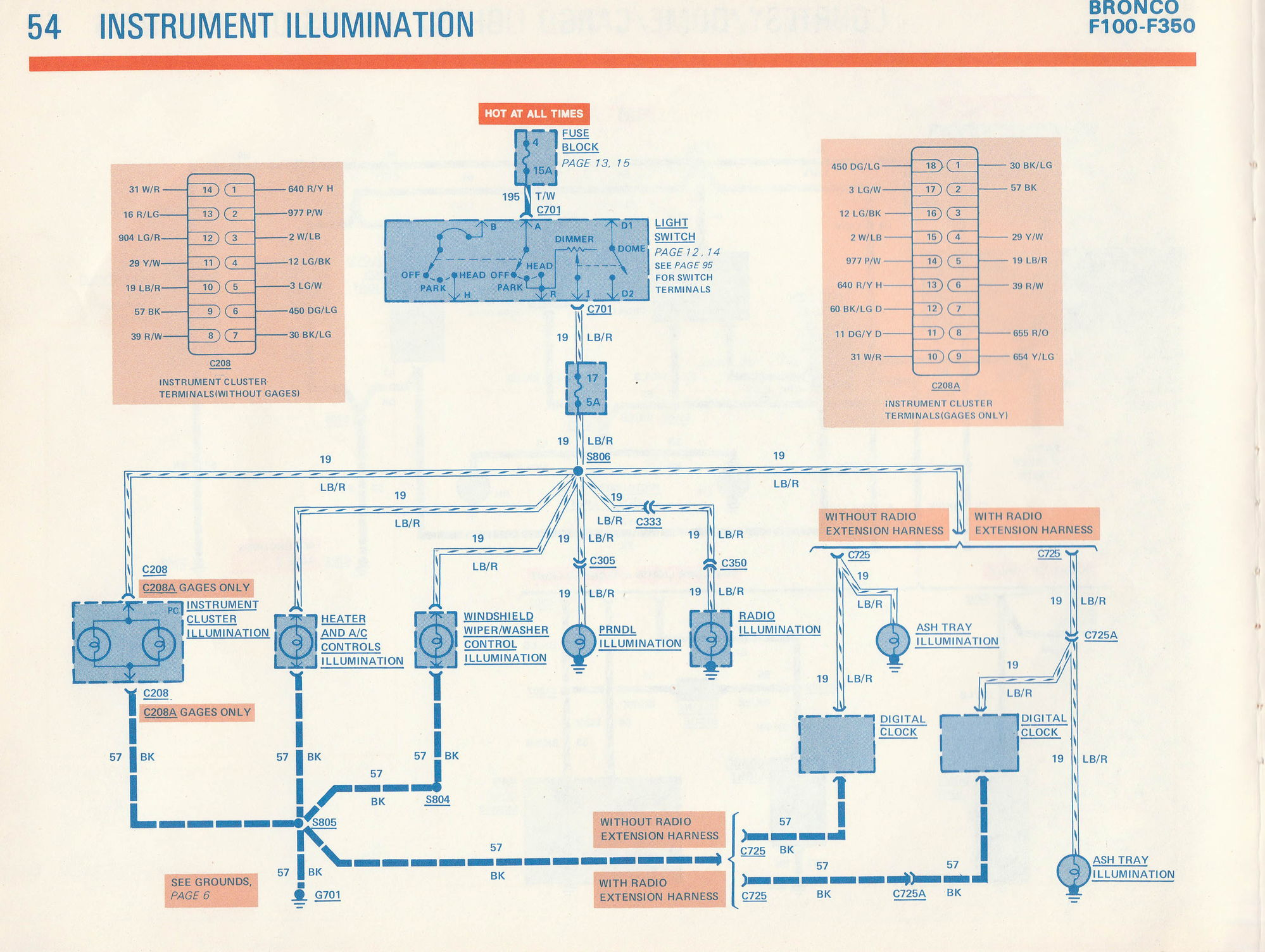 ford f100 wiring diagram of 1981